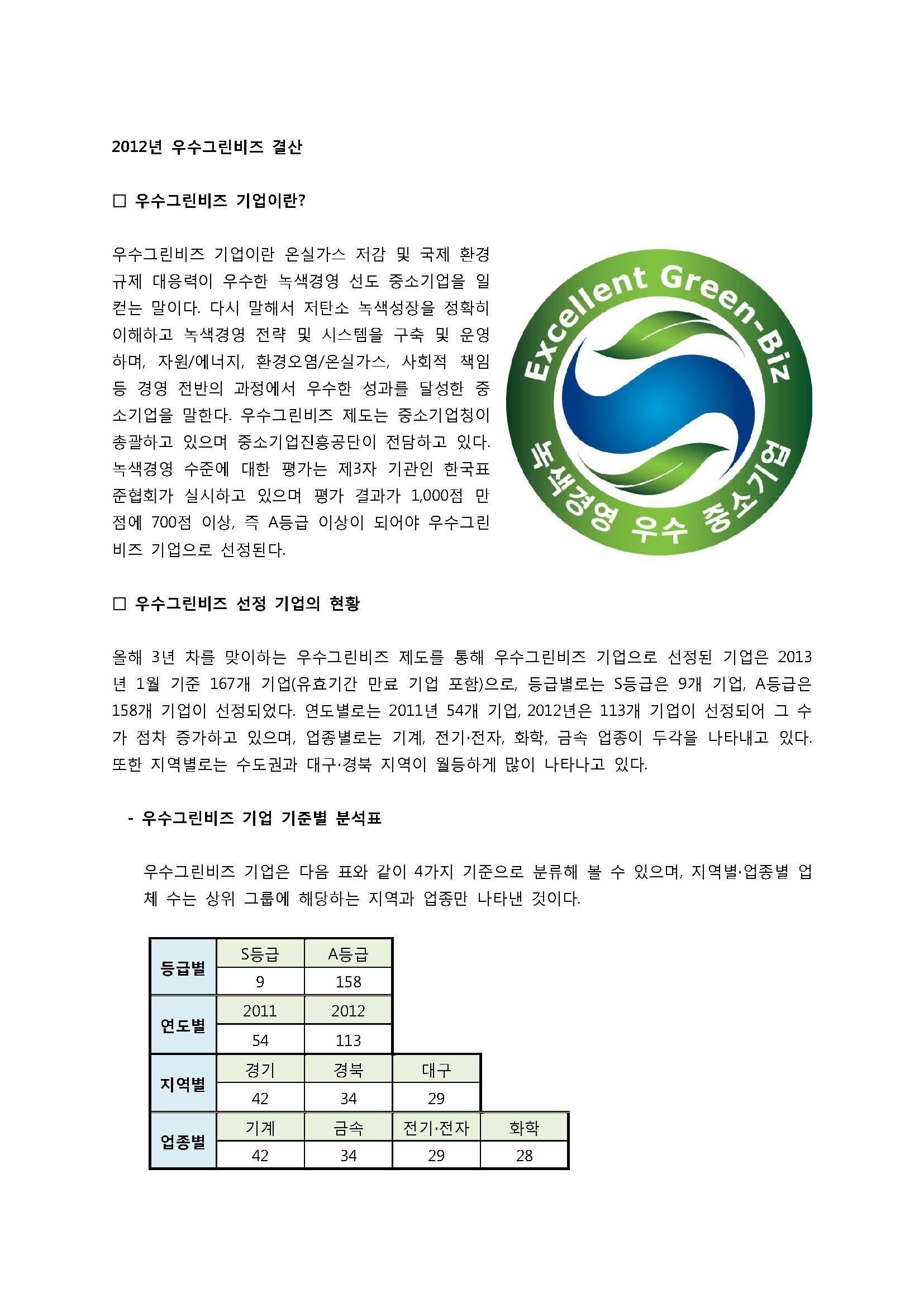 7. 녹색경영 우수 중소기업의 현황_페이지_1.jpg