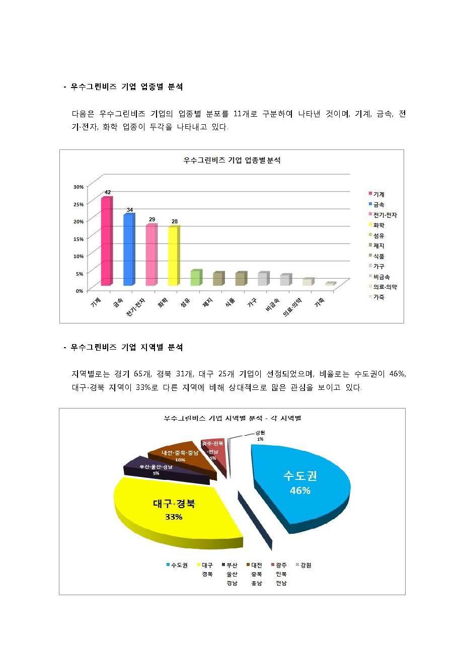 7. 녹색경영 우수 중소기업의 현황_페이지_2.jpg